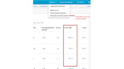 экспорт в Яндекс Маркет для интернет магазинов CS-Cart